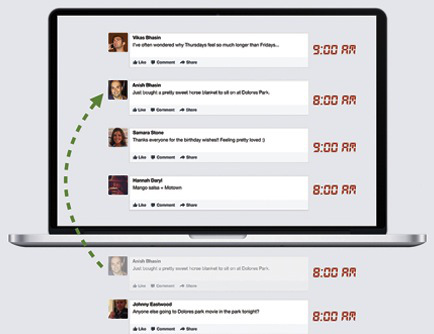 Changement du News Feed Facebook