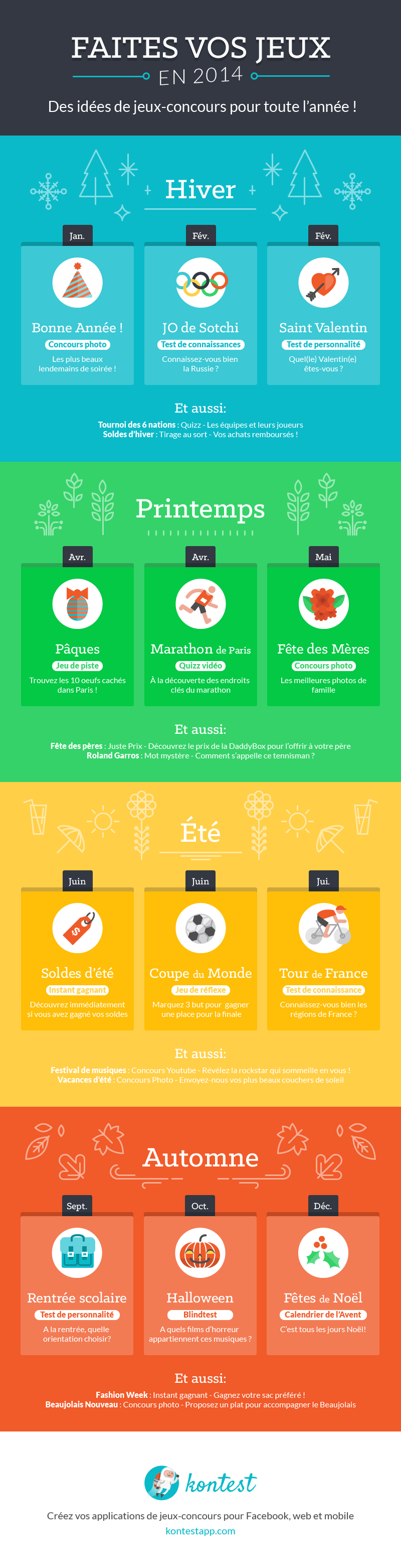 Infographie-Faites-vos-jeux-en-2014-Kontest