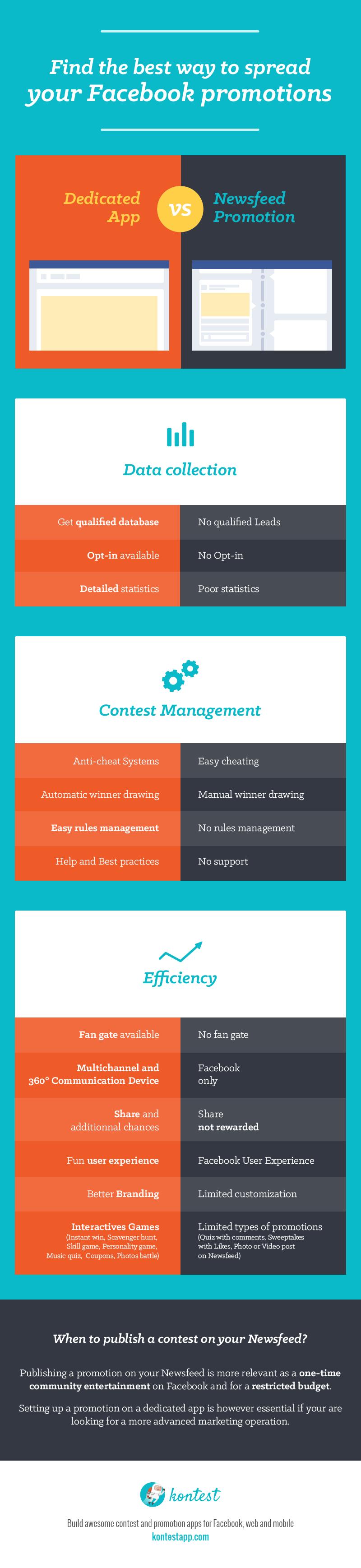 infographics-contestapps_en